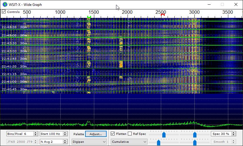 S92HP