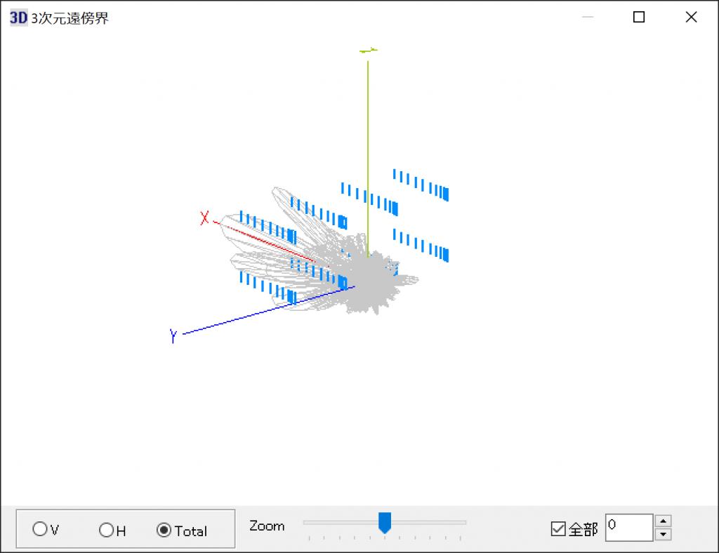 VPOL-3D