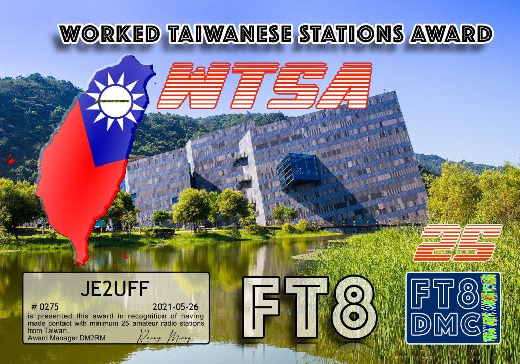 WTSA-II
